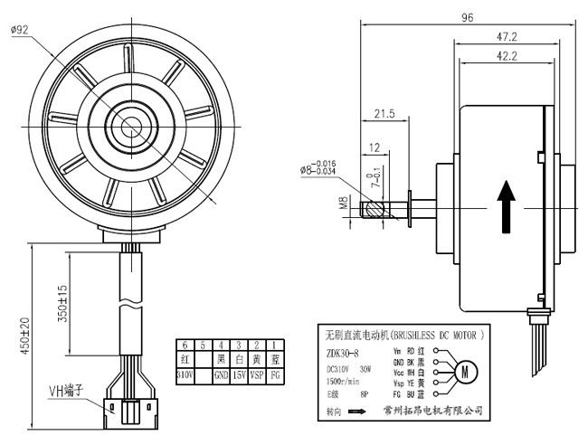 dc electric resin packing motor